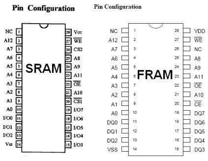 AVT 2250 Jak nie utracić programu, po odłączeniu zasilania ?