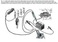 Pomiar prądu przewodów zapł. = pomiar ciś sprężania?