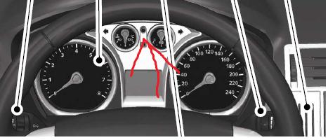 Ford Focus C-Max co oznacza mrugajaca dioda.