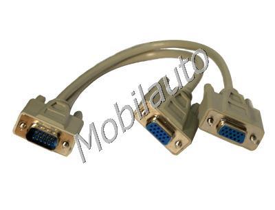 Rozgaleziacz VGA + przejsciowka Component = zak�a�cenia