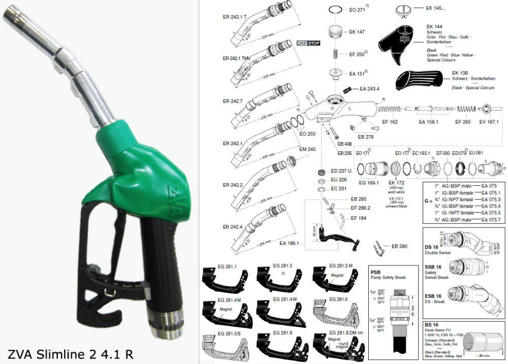 Pistolet do tankowania - zasada dzialania