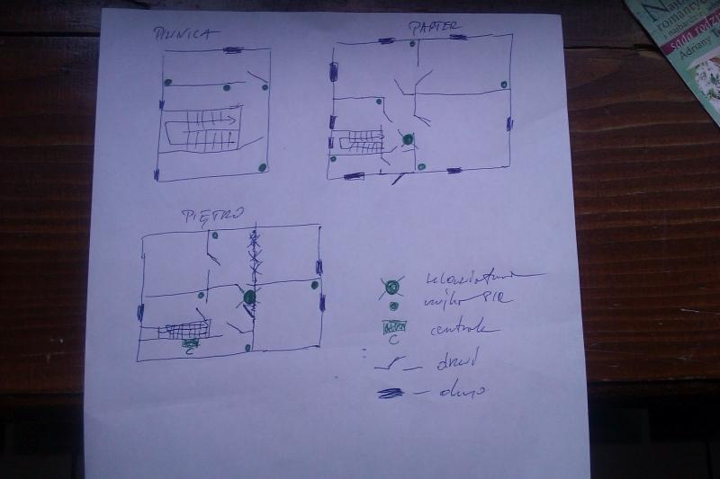 Plan alarmu dla domu jednorodzinnego - syrena i modu� GSM