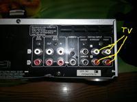 Technics SA-EH760 jak podłączyć sygnał stereo pod surround