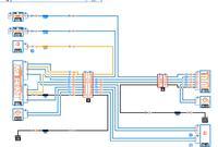 Schemat sterowania szyb w Clio II z 2003