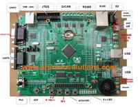 Jaki mikrokontroler wybrać do...?