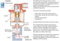 """Skoda Fabia 1.2 HTP, 2003r - zawór EGR błąd """"Open Circuit"""""""