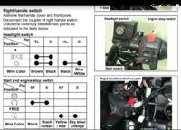 Skuter SYM GTS 125i evo alarm RTX Pro AM9