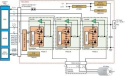 Urządzenia półprzewodnikowe GaN HEMT do sterowania silnikami