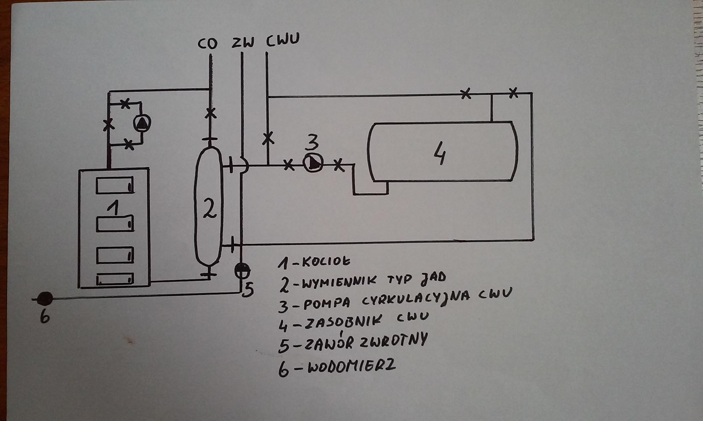 wymiennik ciep�a - pompa cyrkulacyjna