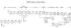 AKG WMS 40 - Zestaw bezprzewodowy do mikrofonów na częstotliwości LTE