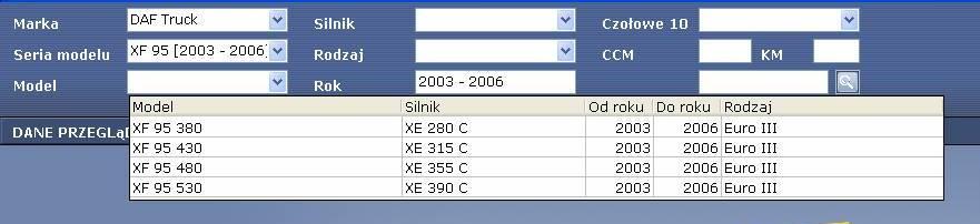 Szukam schematu instalacji Daf 95XF 2001 euro3