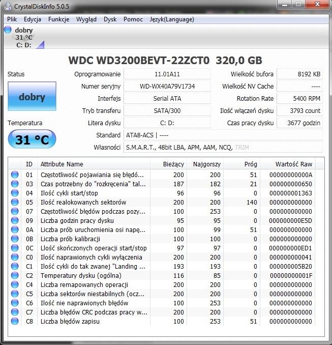 Acer Aspire 7551G - Do reklamacji ?