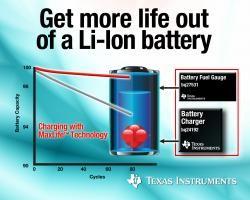 Chipy do zarz�dzania energi� w urz�dzeniach zasilanych z Li-ion, firmy TI