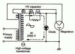 dioda mikrofalowa-jaka jest jej funkcja