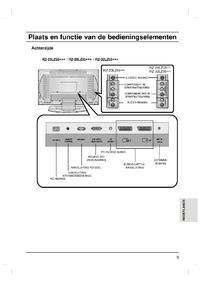 Jak podłączyć głośniki 5.1 z TV i PS3