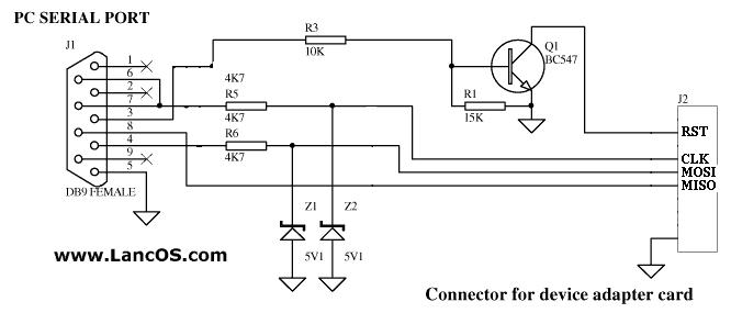 Dobór zamienników przy budowie programatora AVR na RS232.