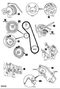 Ford Focus 1,8TDDI schemat rozrządu.