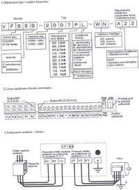 Jak wykorzystać 1-fazowy falownik?