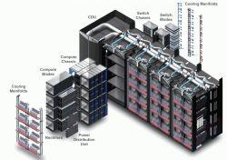 Cray zabezpieczył trzeci przetarg na komputer eksaskalowy