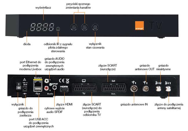 UHD 88 - Zasilanie LNB  stand-by?