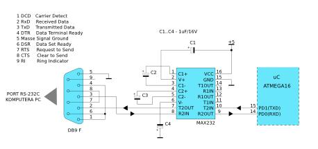 pod��czenie uc za pomoc� max232- dob�r kondensator�w