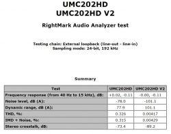Sposób na kartę Behringer UMC202HD