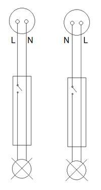 Listwa zasilająca-wyłącznik