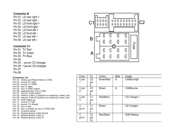 comand 2 5dx   zmieniacz mc3198 jak pod u0142 u0105czy u0107