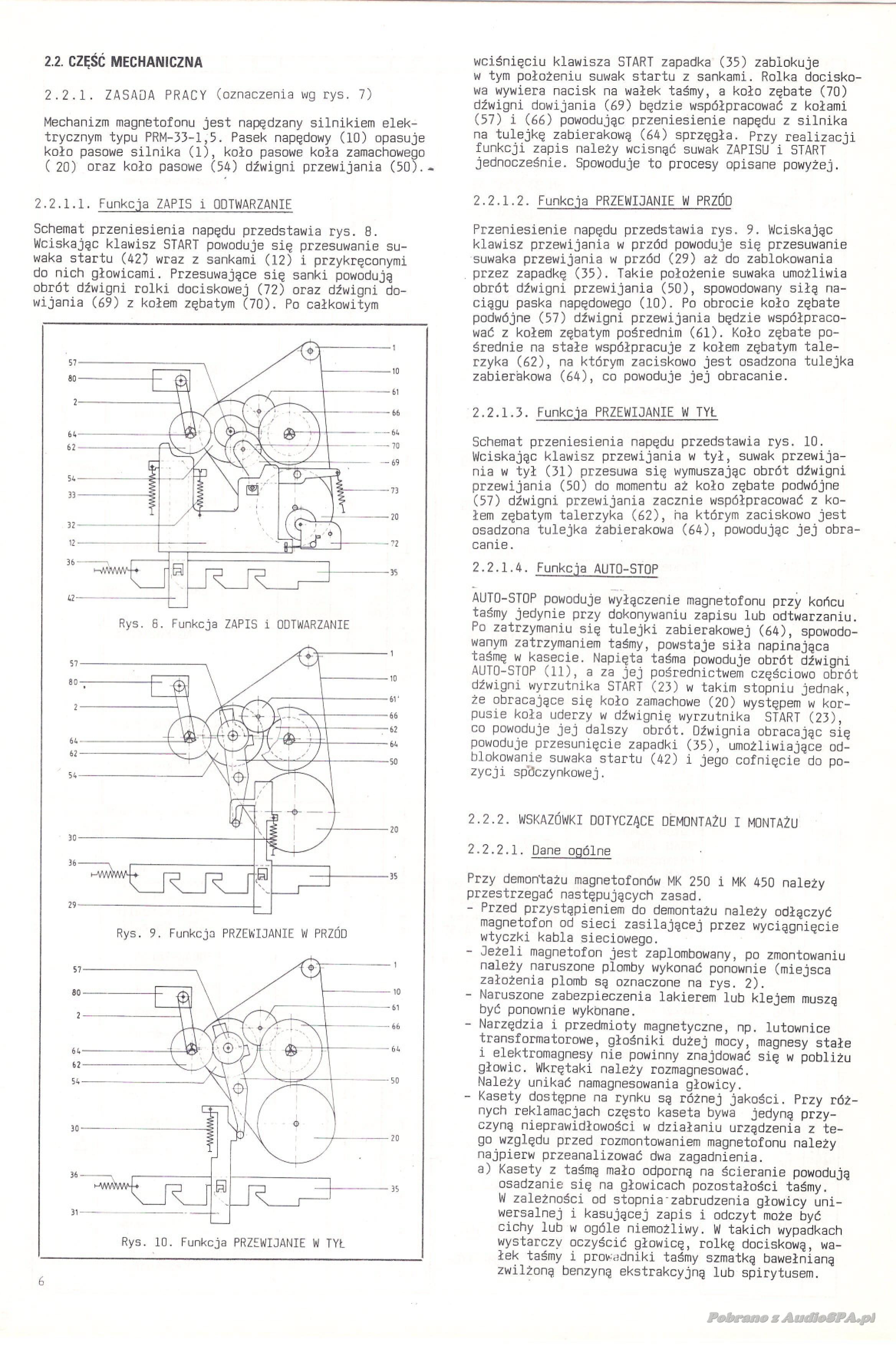[Kupi�] Ko�o z�bate dowijania Unitra MK-250/MK450