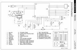 Whirlpool ARC4190 - Słabo chłodzi