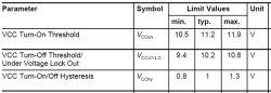 Zasilacz E116921 - Nie wstaje - brak zasilania sterownika PFC i za małe Top 244y