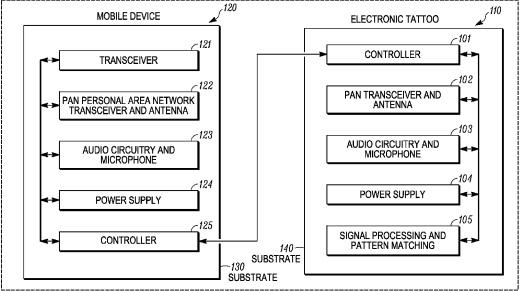 Motorola Patentuje Elektroniczny Tatuaż Pełniący Rolę Laryngofonu