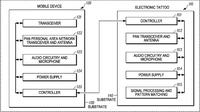 Motorola patentuje elektroniczny tatua� pe�ni�cy rol� laryngofonu