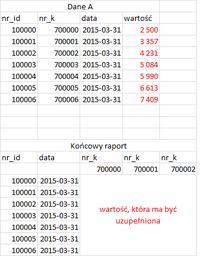VBA - automatyczne uzupełnianie danych