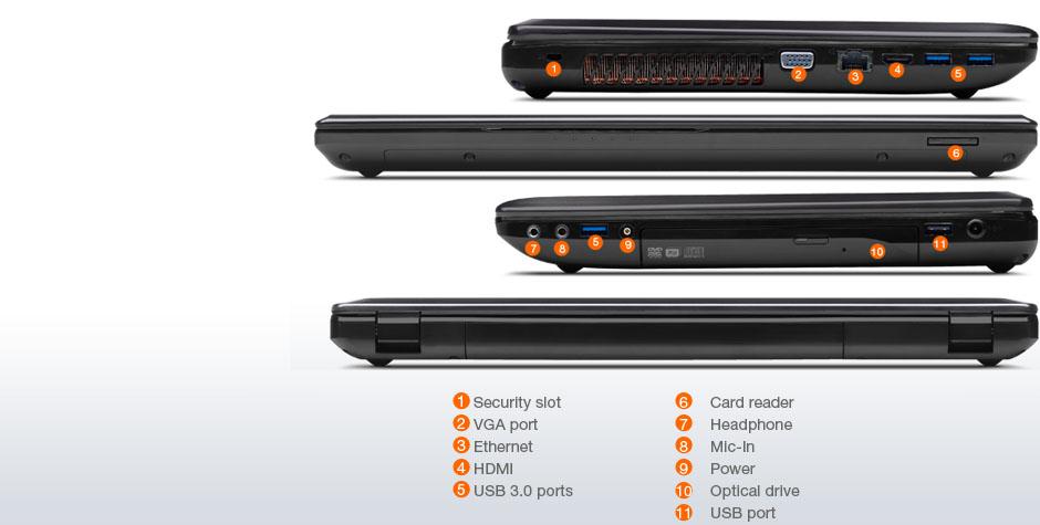 [Sprzedam] Nowy Lenovo ideapad y580