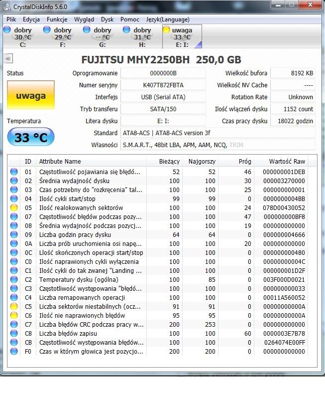 FUJITSU 250 GB - Prosze o opinie dysku FUJITSU 250GB.