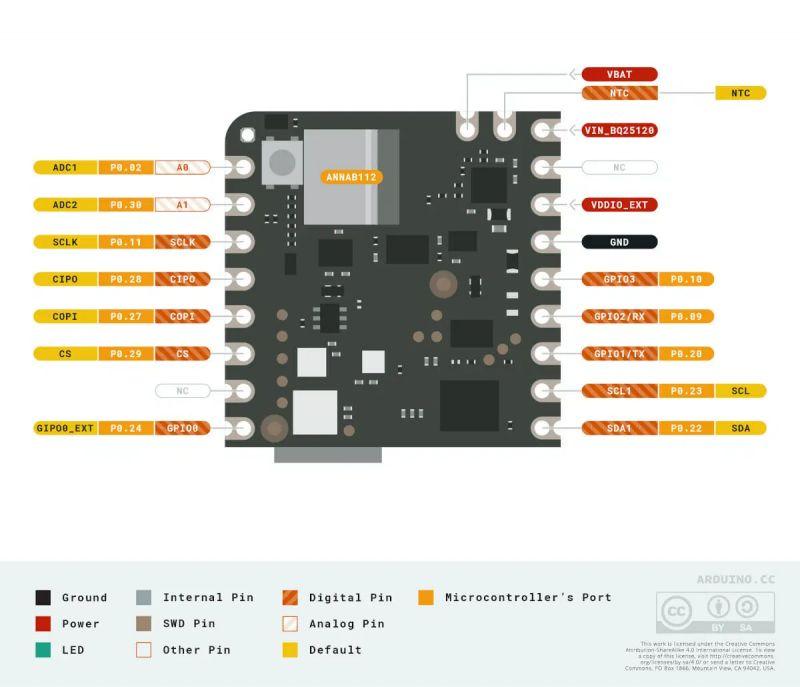 Nicla Sense ME – Arduino PRO z czujnikami ruchu i otoczenia Bosch Sens