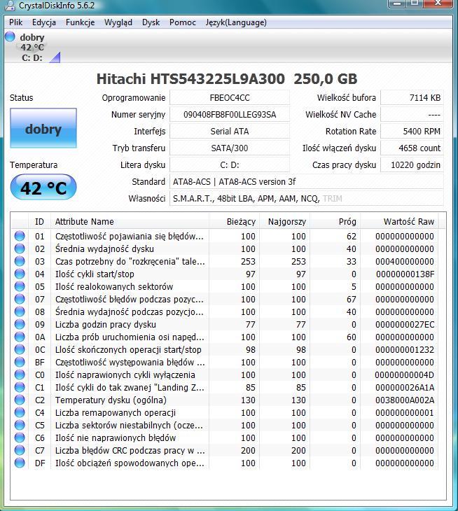 Hitachi HTS543225L9A300 - Uszkodzona tablica partycji, brak boot sectora.