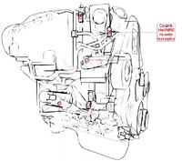 Citroen C3 1,4 hdi - lokalizacja czujnika położenia wału