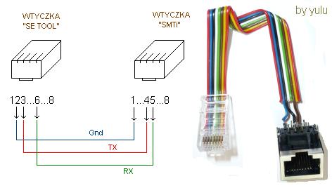 Schemat kabli SETool, czy pasują od UFS3?