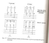 Silnik trójfazowy i jego moc