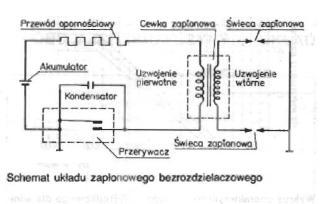 Ustawienie zapłonu w Fiat 126p (Maluch)-pomocy:)