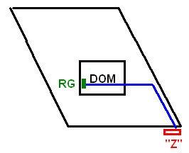 RCD 3-fazowe do ochrony odbiorników 1-fazowych