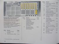 OPEL COMBO C 1,3 CDI - opis skrzynki bezpieczników