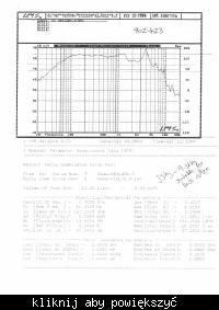 Prosze o pomoc -902.423 ( Kosmiczne Parametry)