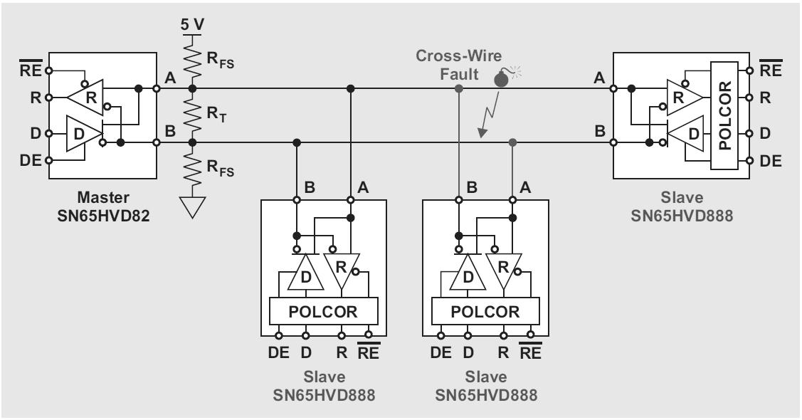 Uk�ad korekcji zamiany przewod�w sieci RS485 w nowoczesnych sieciach pomiarowych