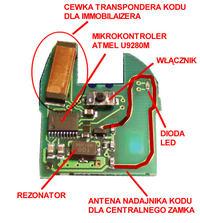 Clio II - Zepsuty kluczyk/centralny zamek