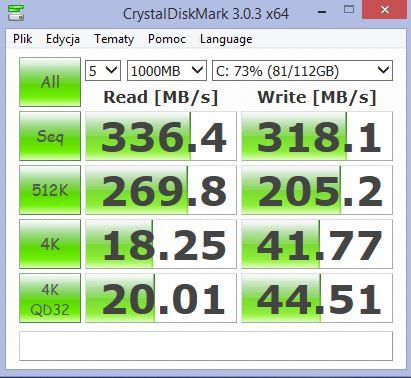Dysk SSD - Wydajno�� na SATA II i SATA III