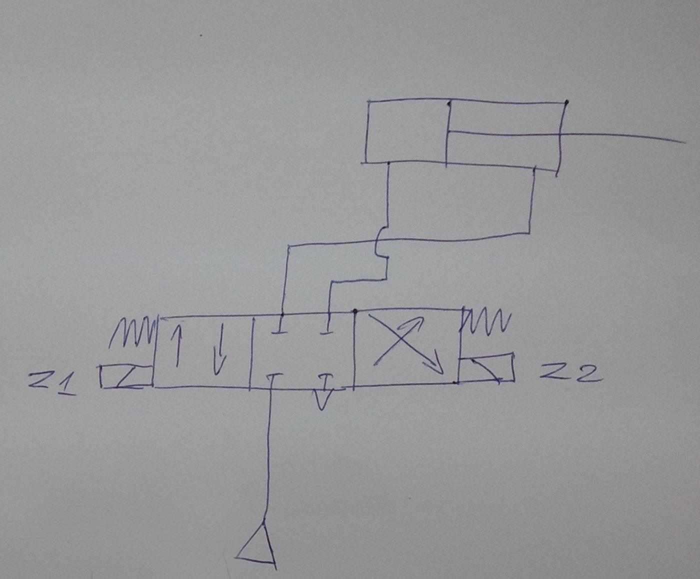 uk�ad z rozdzielaczem 4/3 sterowanym cewk� elektromagnesu