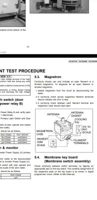 [kupię] inwerter do kuchenki mikrofalowej panasonic GD-356